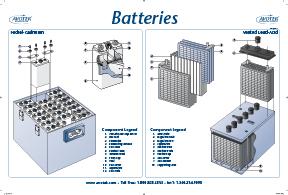 Classroom Poster - Batteries