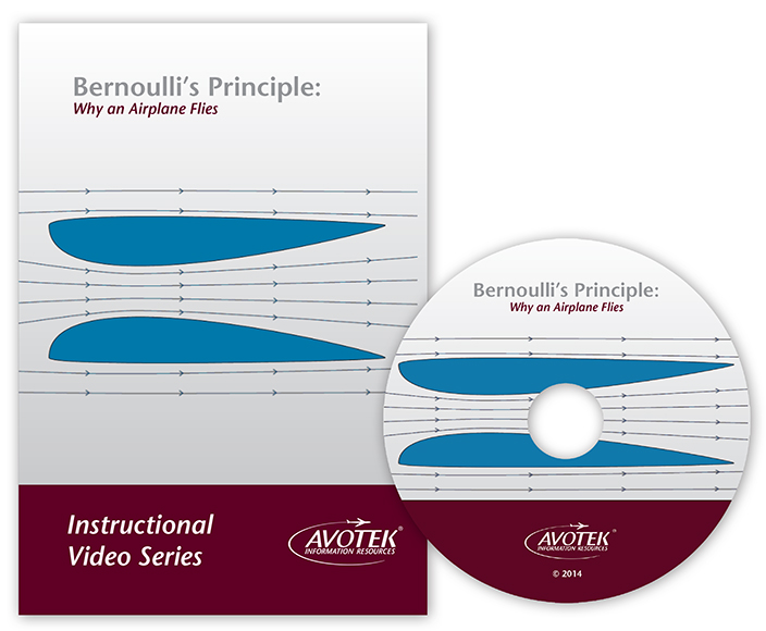 Instructional Video - Bernoulli's Principle