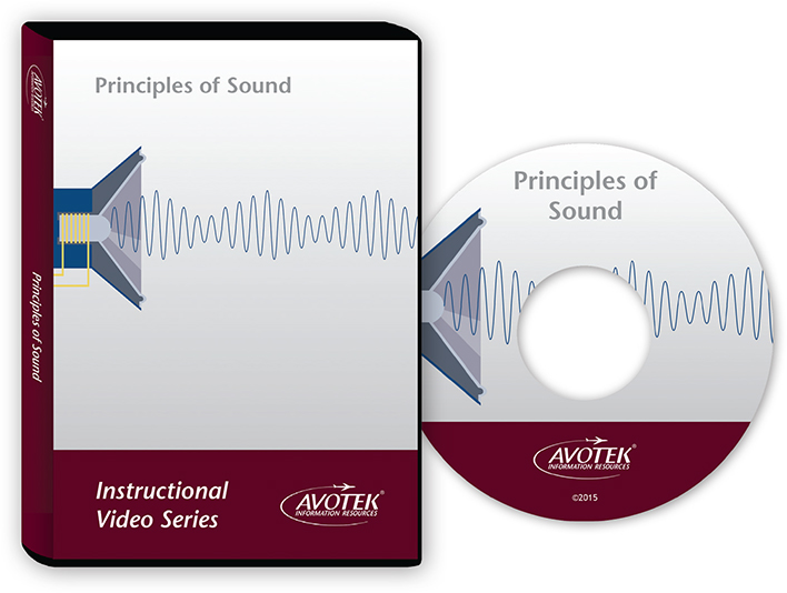 Instructional Video - Principles of Sound