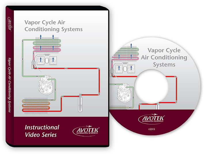 Instructional Video - Vapor Cycle Air Conditioning Systems