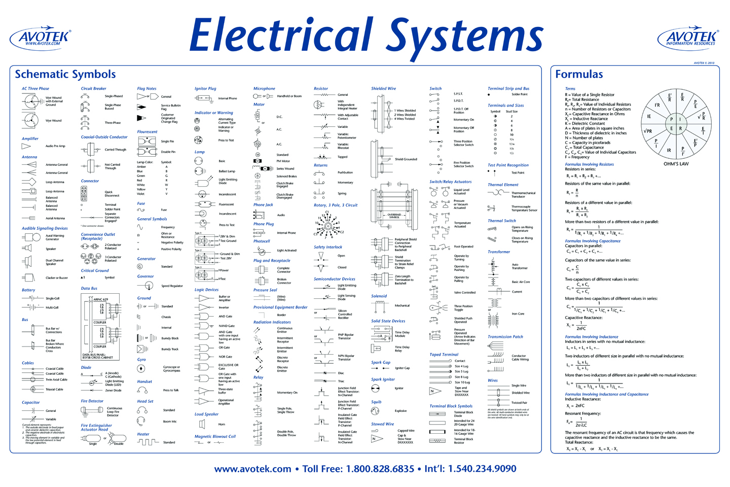 Electrical Wiring Diagrams Symbols : Classroom poster electrical systems avotek