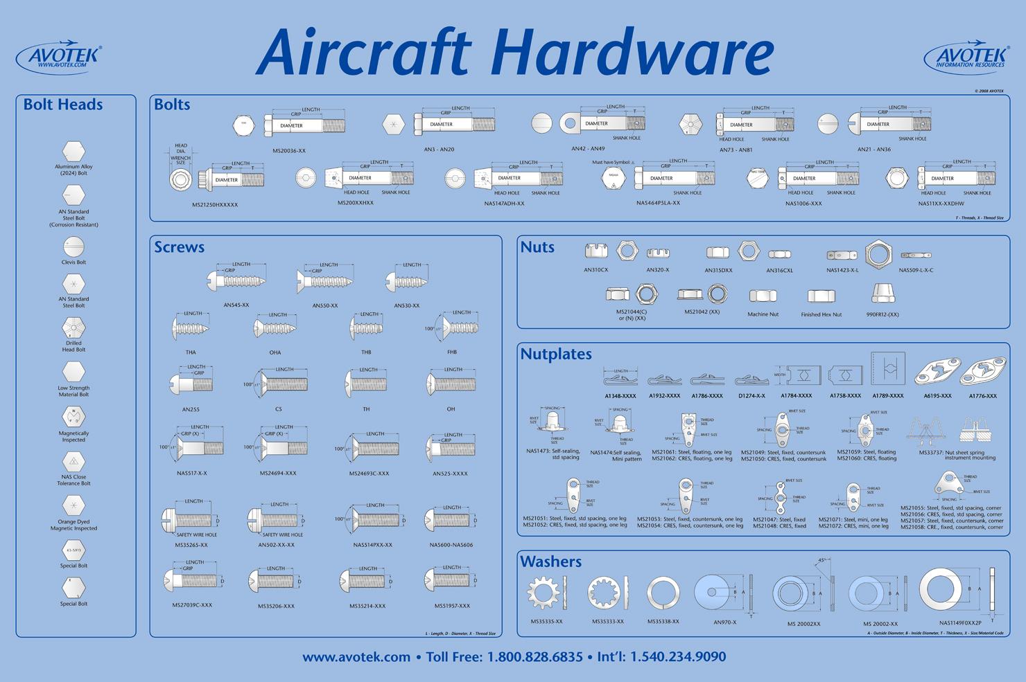 Aircraft Rivet Types : Classroom poster aircraft hardware avotek