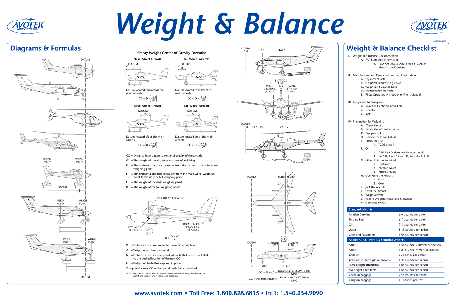 schematic electrical symbols with Weight Balance Classroom Poster on 0016 004 likewise Esquema S C3 ADmbolos Em Engenharia El C3 A9trica Eps10 Conjunto De  C3 ADcones Gm466406117 33758300 also Vector Switch Symbol 312818978 likewise Weight Balance Classroom Poster as well Screw In Cartridge.