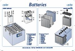 Batteries Poster web.jpg