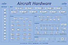 POSTER_Hardware.jpg